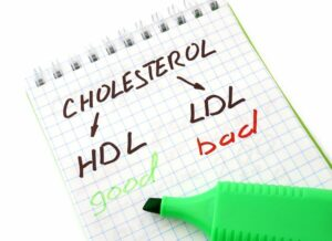 Homecare York PA - Why Does Cholesterol Matter?